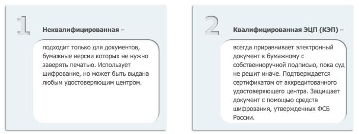 Электронная отчетность через интернет сочи декларация 3 ндфл какие документы прилагать за обучение